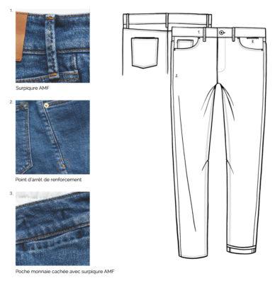 jeans denim sur mesure